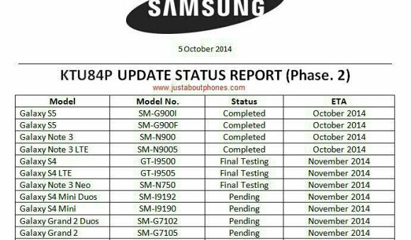 samsung galaxy note 3  4.4.4 update roadmap
